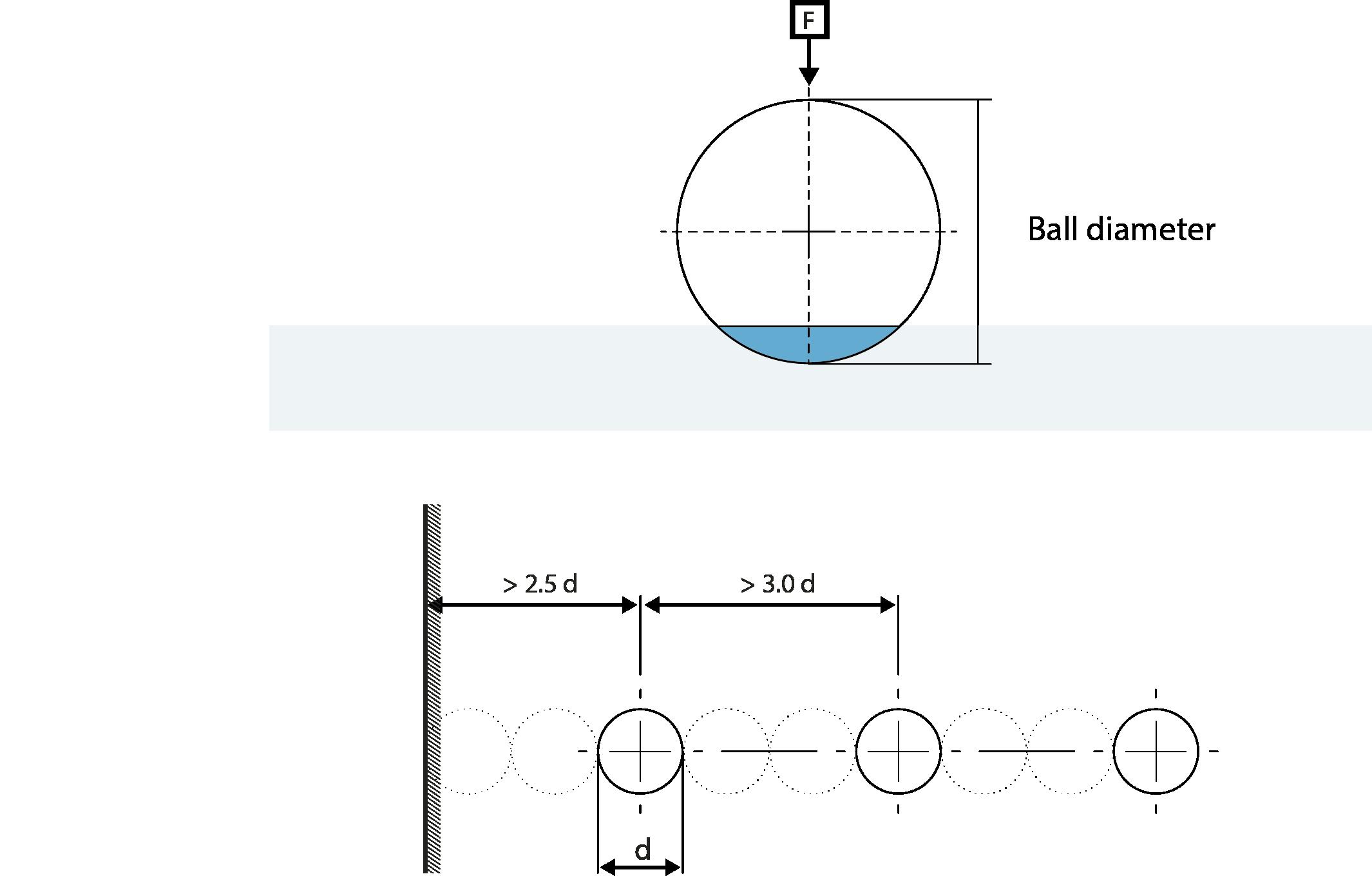 Brinell Härteprüfmaschine Innovatest